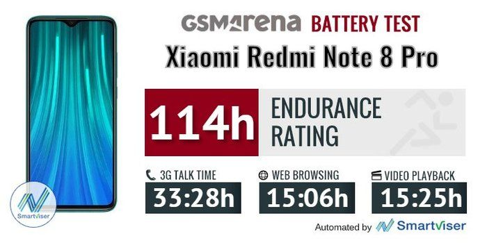 battery life span xiaomi redmi note 8 pro