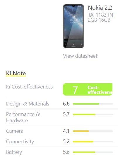 Hier zie je de behaalde scores van de Nokia 2.2 volgens Kimovil.